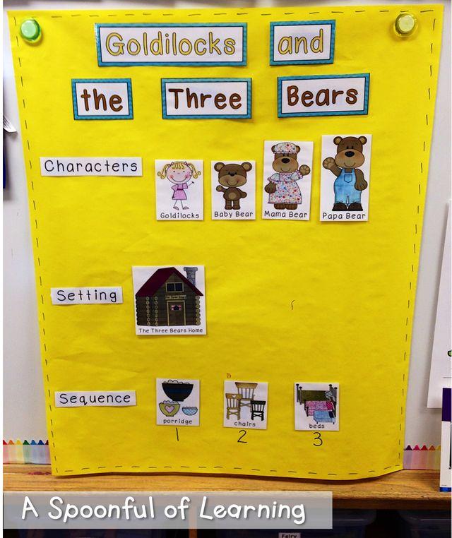 Goldilocks and the Three Bears! + FREEBIES! (via Bloglovin.com )