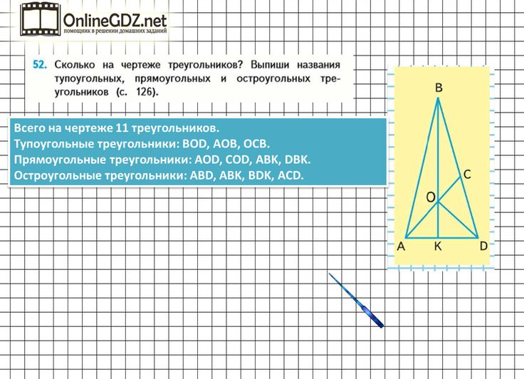 чесноков шварцбурд скачать гдз жохов математика 5 класс виленкин
