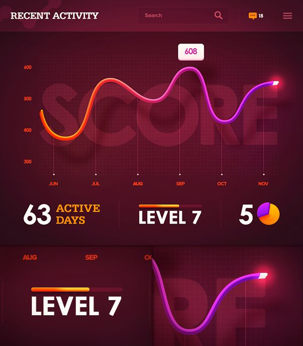 iOS Interfaces & Concepts on Behance Iphone app design