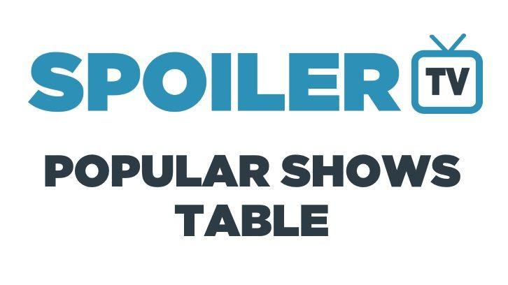 Most Popular Shows on SpoilerTV - w/e 25th September 2015