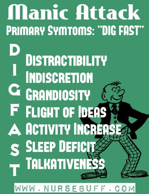 manic attack nursing mnemonics