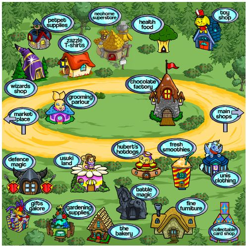 Healthy Food Neopets