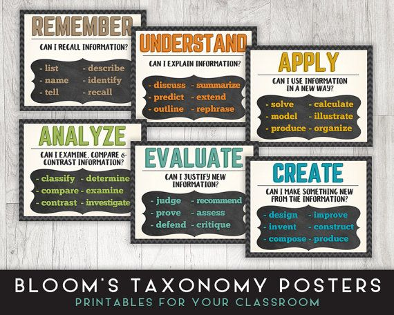 Classroom Printable Posters Bloom's Taxonomy by AlwaysSunnyCo