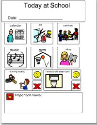 Pictureset Sub Category Boardmaker Visuals Education