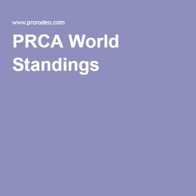 PRCA World Standings
