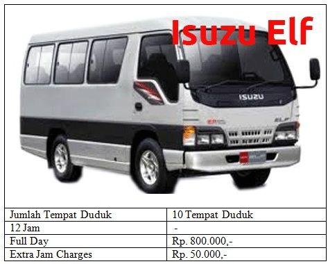 Rental Mobil Elf di Malang