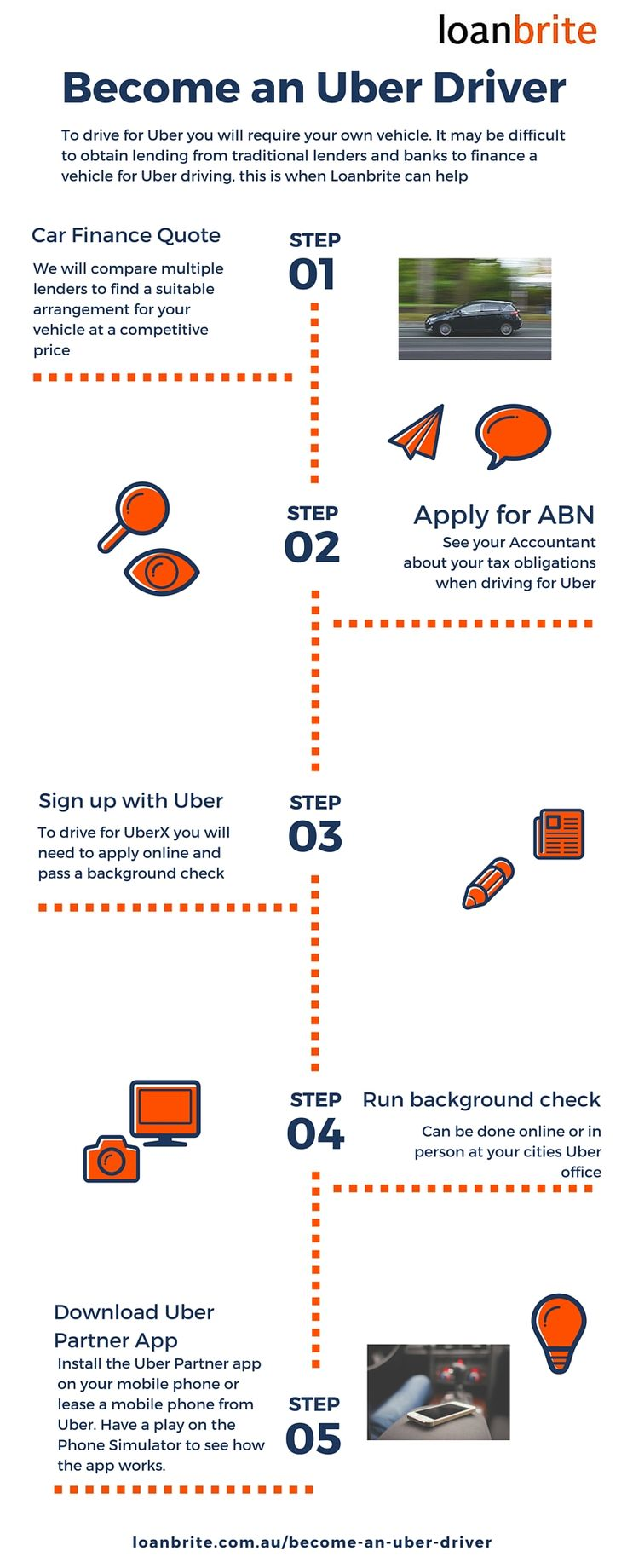 How To Become An Uber Driver To Drive For Uber You Will Require Your Own  Vehicle