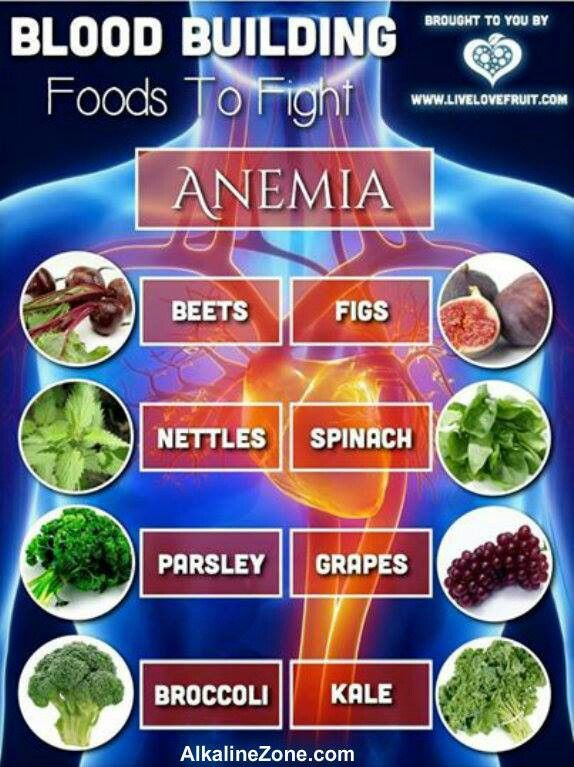 Great Foods with Iron