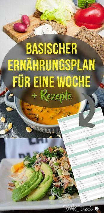Basischer Ernährungsplan für eine Woche & leckere Rezepte