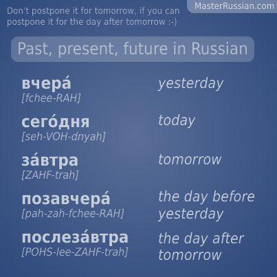 Learn #Russian Language #free Calendar: Yesterday, today, tomorrow Russian Podcast for Beginners