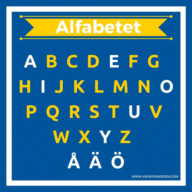 The Swedish Alphabet