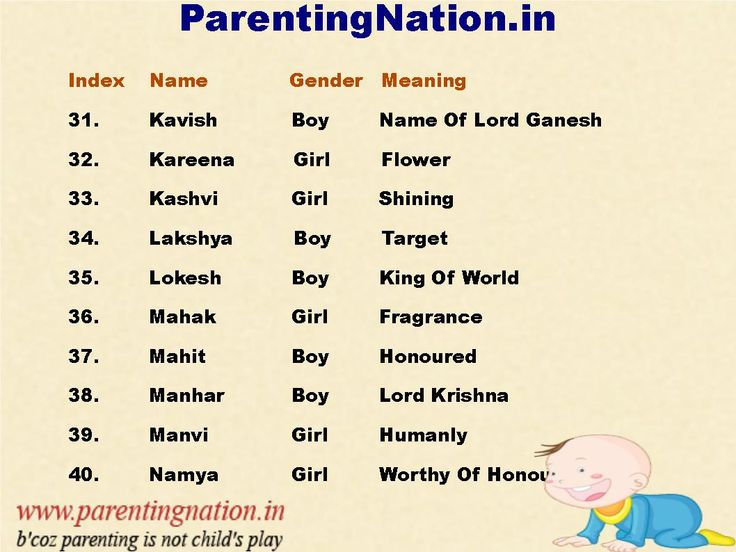 ParentingNation.in Provide You With Largest Resource Of Baby Name. List Contain Indian Hindu Baby Names With Meanings. Pin The Best Name For Your Baby.