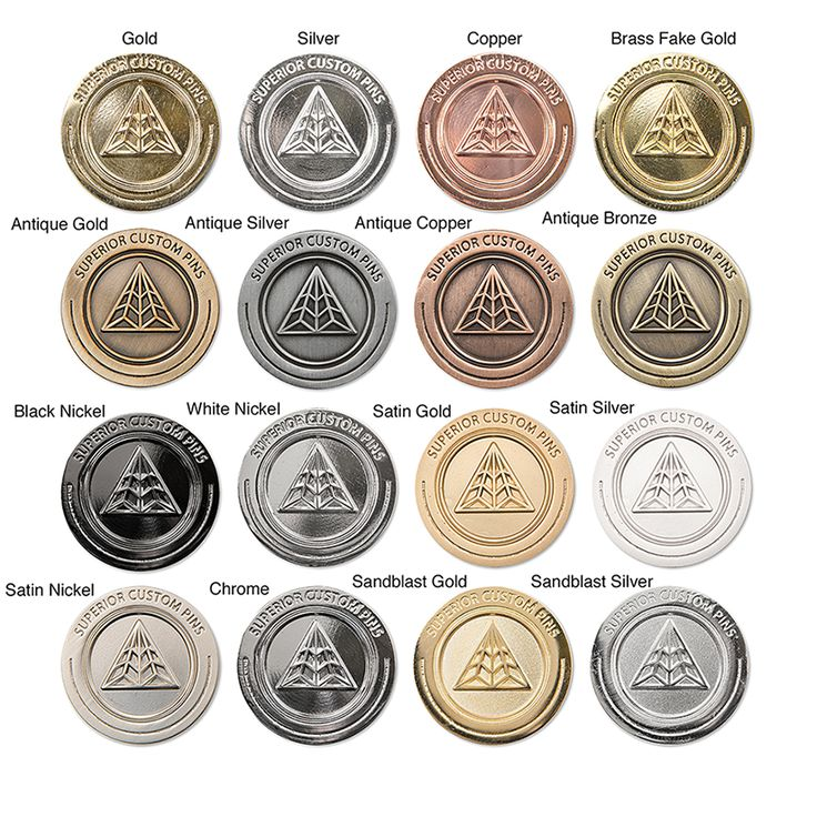 Metal Types Labeled For Webpng 825825 Awesome Merch