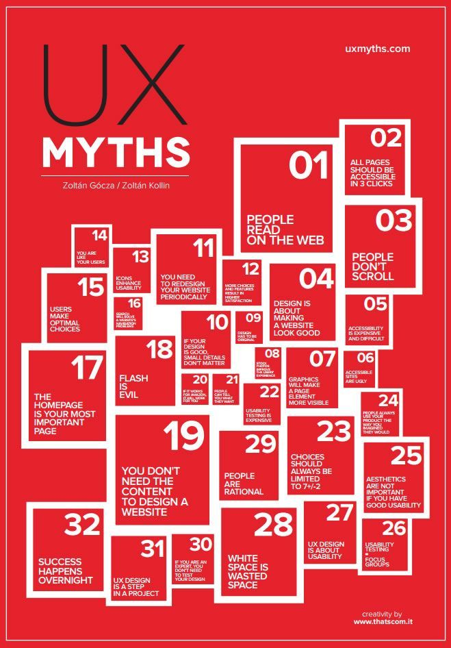 We have a beautiful collection of typographical posters that represent each and every misconception from UX Myths.