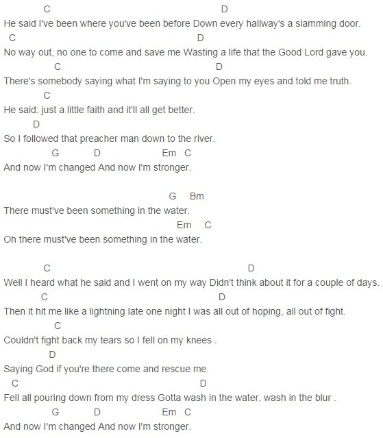 Something In The Water Guitar Chords