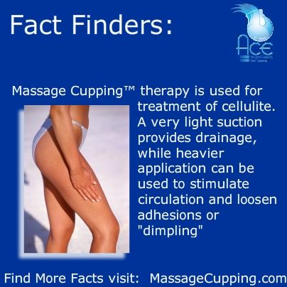 """Fact Finders: Massage Cupping™ therapy is used for treatment of cellulite. A very light suction provides drainage, while heavier application can be used to stimulate circulation and loosen adhesions or """"dimpling"""" Find More Facts visit: MassageCupping.com"""