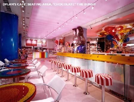 Dylan's Candy Bar - New York City