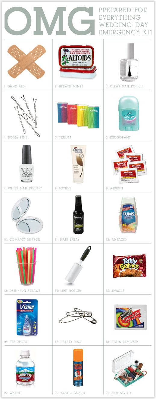 Every MOH should come packin' with an Wedding Day Emergency Kit like this!: Wedding Emergency Kits, Ideas, Shower Gifts, Survival Kits, Weddings, Wedding Day, Bridesmaid, Bridal Shower, Big Day