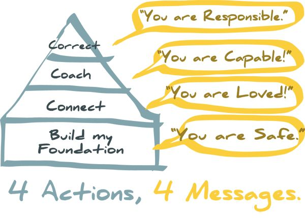Our Framework