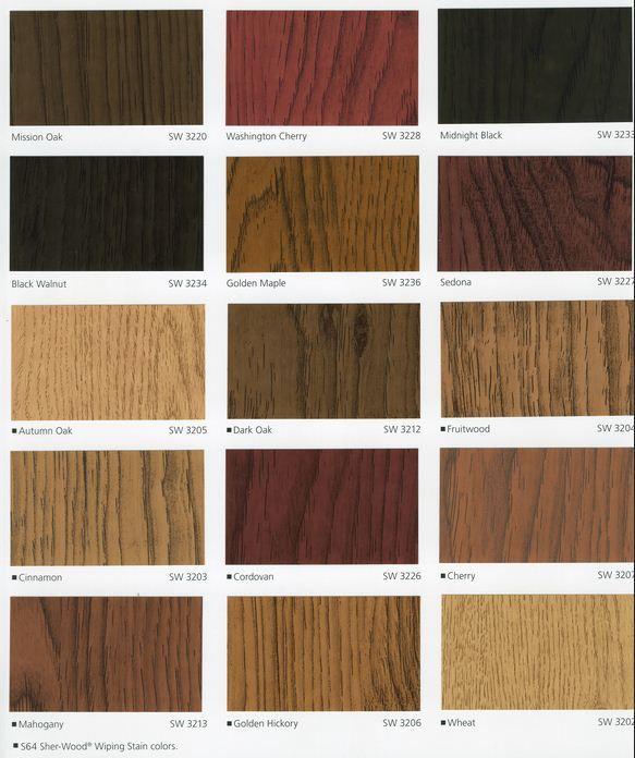 Different Types Of Wood Lumber ~ There are so many different types of wood how do you