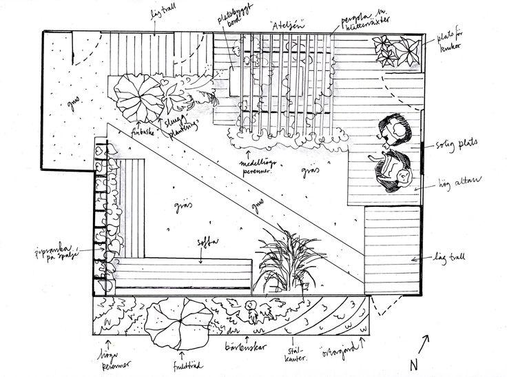 Nordenmarks trädgård - Vardagsrummet flyttar ut i trädgården. Matisse möter tusen och en natt.
