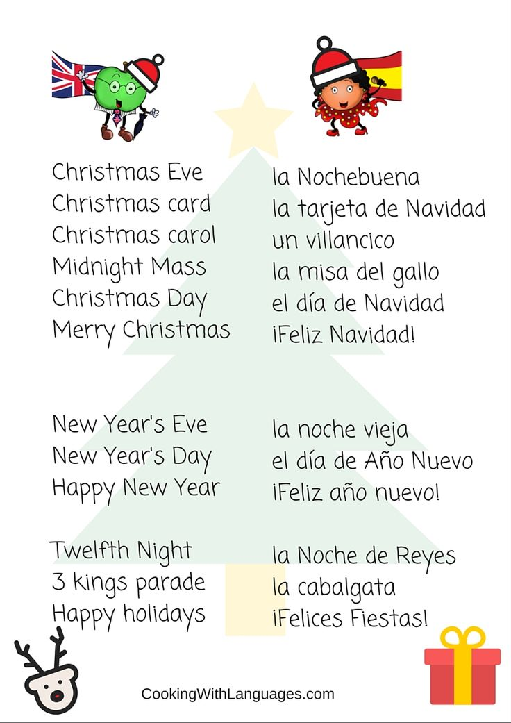Best 25 Spanish christmas traditions