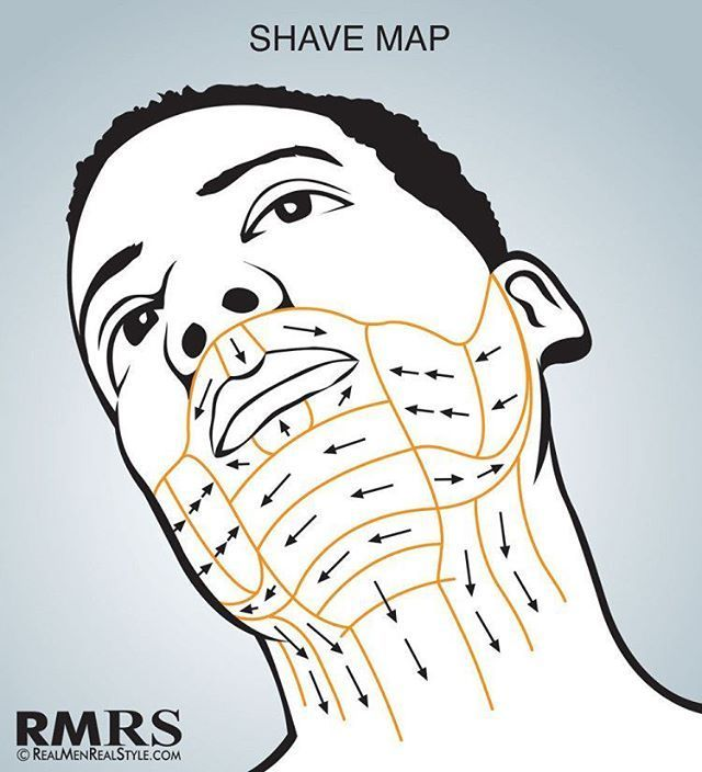 Shave mapping - Here's another visual guide to shaving your hair in another direction.  #shave #mapping #beard #grooming #hairgrowth #menwithclass #lifestyle