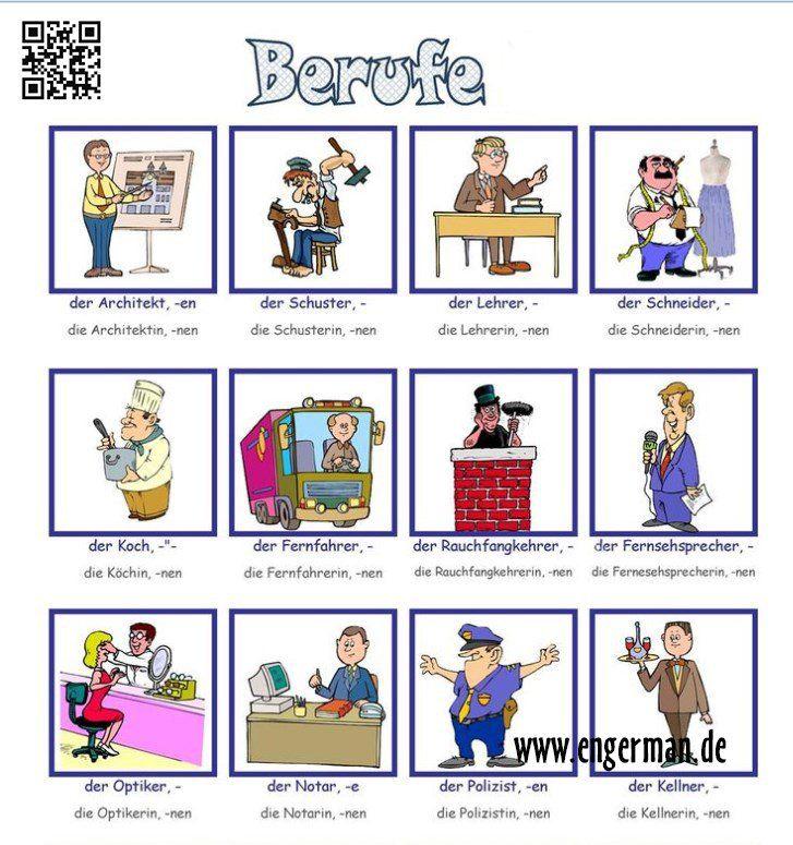 11 best Berufe images on Pinterest | German language, Learn german ...