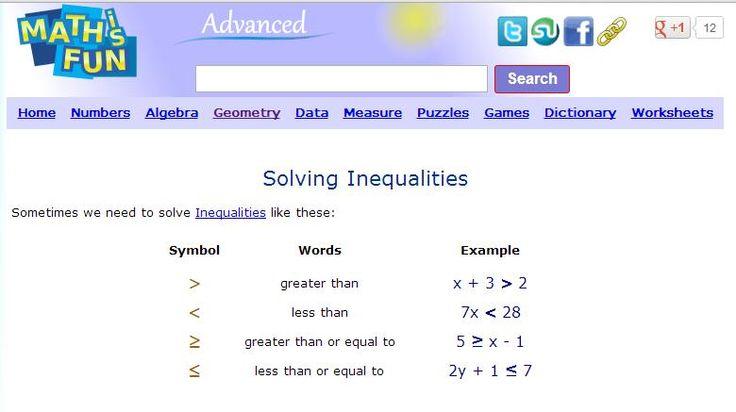 Mejores 7 imágenes de Solving equations and inequalities en ...