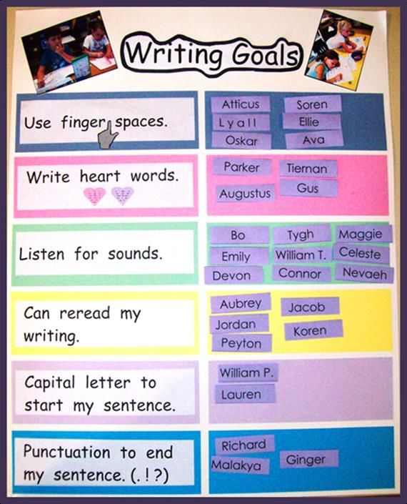 goals essay rubric What are rubrics and why are they important the word rubric comes from the latin word for red curriculum goals essay writing.