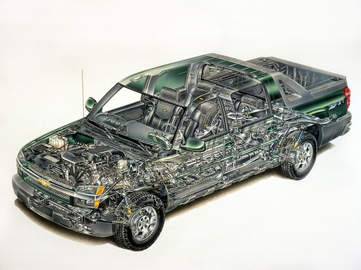 2002 Chevrolet Avalanche Z71