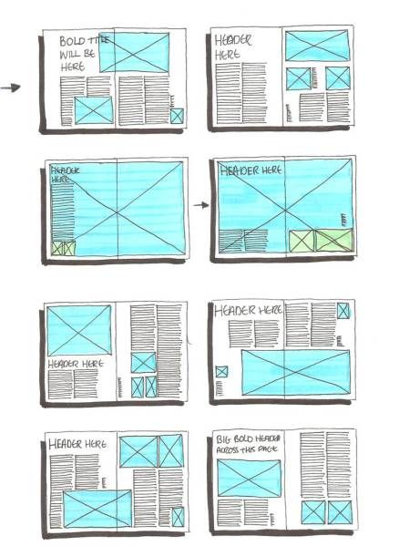 18 best Week 2_UX Fundamentals images on Pinterest Sketches - magazine storyboard