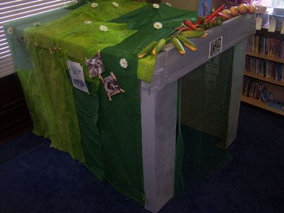 Anderson Shelter Model Display, Classroom Display, class display, history, world war, bomb, shelter, past, Early Years (EYFS), KS1 & KS2 Primary Resources