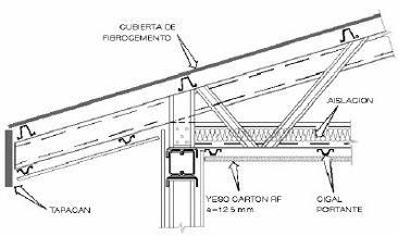 Fibrocemento union en techos inclinados buscar con - Estructura metalicas para casas ...