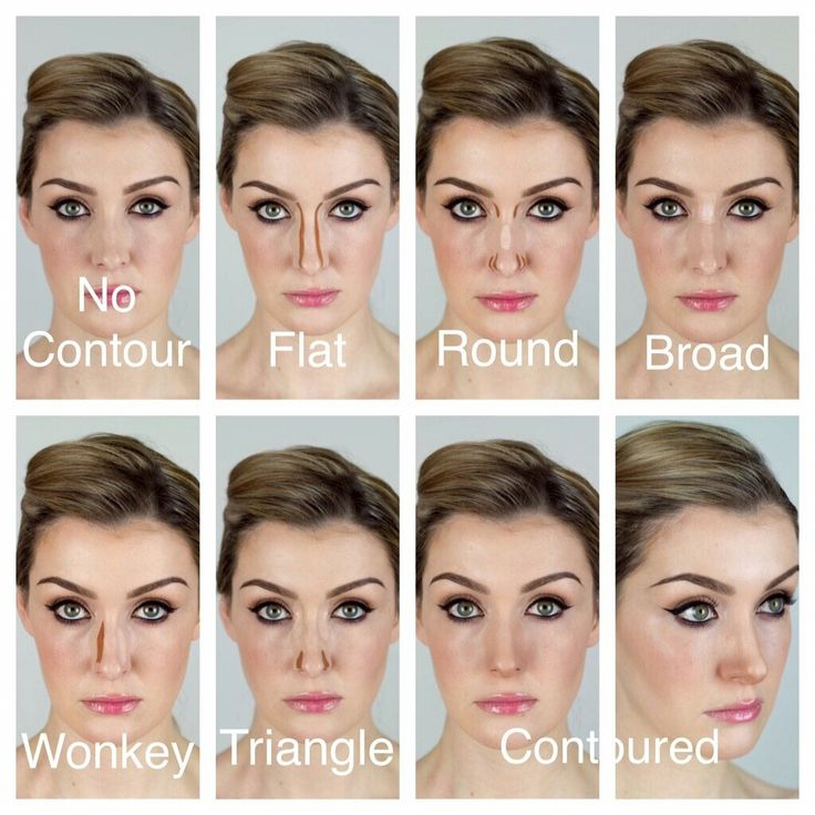 Contouring Your Nose - New Post in Blog