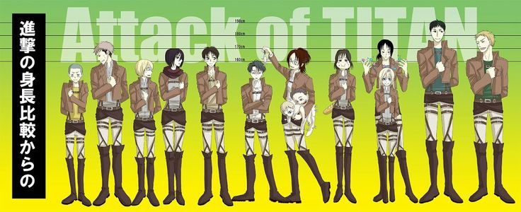 Anime Characters Height : Attack on titan height chart pinterest
