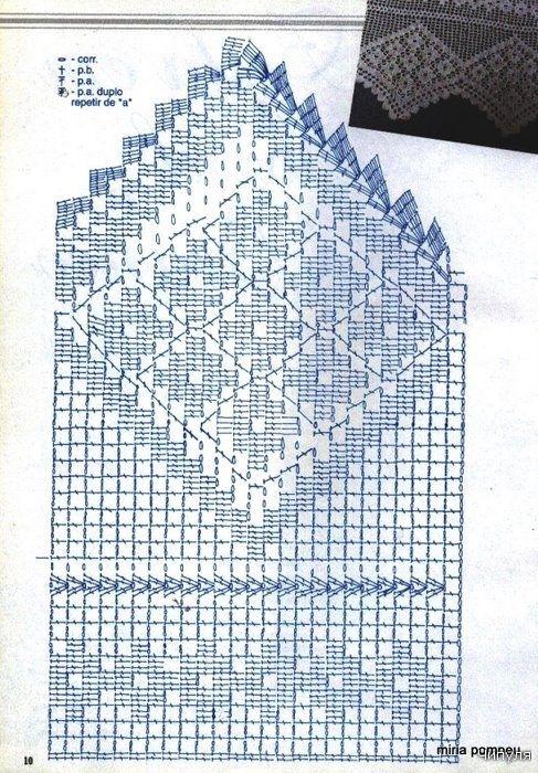 вязание крючком окантовка журнала   сделать ручной работы, вязание крючком, ремесла