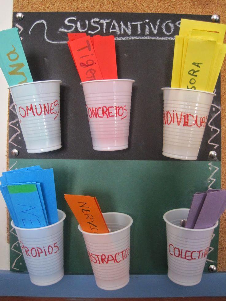 Hemos creado un banco de sustantivos clasificados según sean: comunes, propios, concretos, abstractos, individuales y colectivos.        Sa...