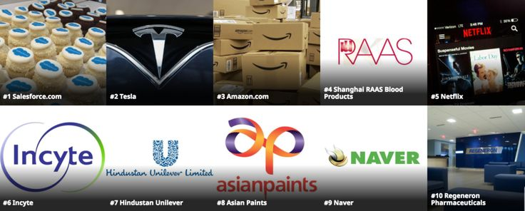 CLICK HERE FOR THE FORTUNE most innovative companies congratulations: SALESFORCE TESLA AMAZON RAAS NETFLIX INCYTE UNILEVER ASIAN PAINTS NAVER REGENERON