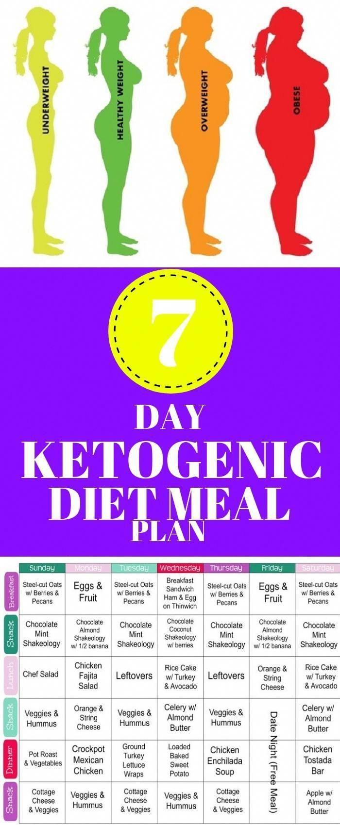 90 Day Keto Diet Meal Plan Ketodietdailymealplan Diet Meal Plans Ketogenic Diet Meal Plan Ketogenic Diet For Beginners