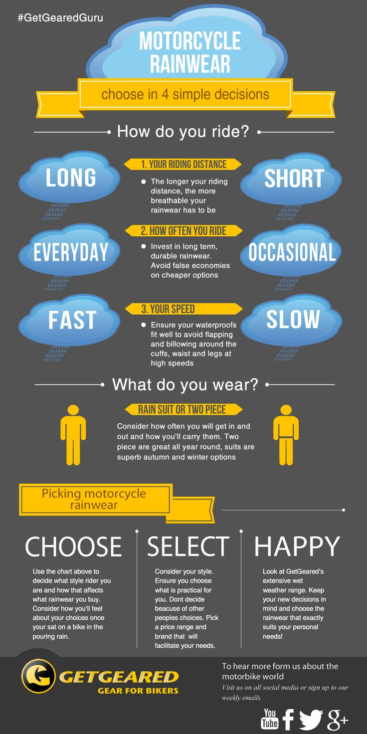Motorcycle rainwear? Make the right choice in 4 simple steps - GetGeared.co.uk