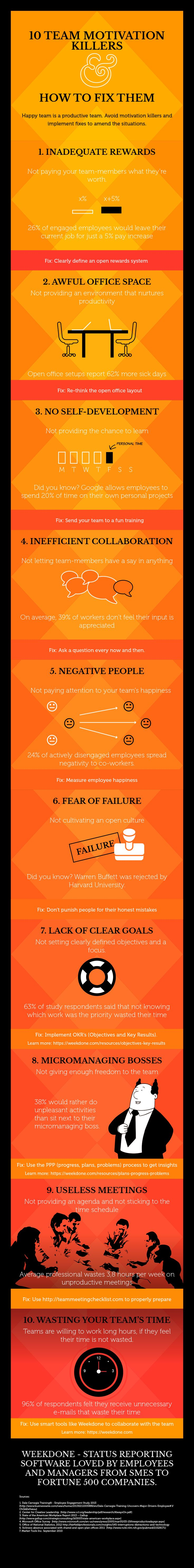 An Infographic Every Boss Should Read: 10 Team Motivation Killers and How To Fix Them. #infographic