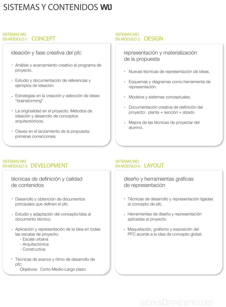 16 best Cursos Proyectos  PFC WD images on Pinterest  Projects
