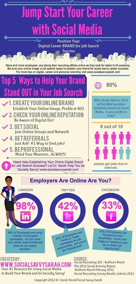 18 best Use Social Media to Land Your Next Job images on Pinterest - social worker resume
