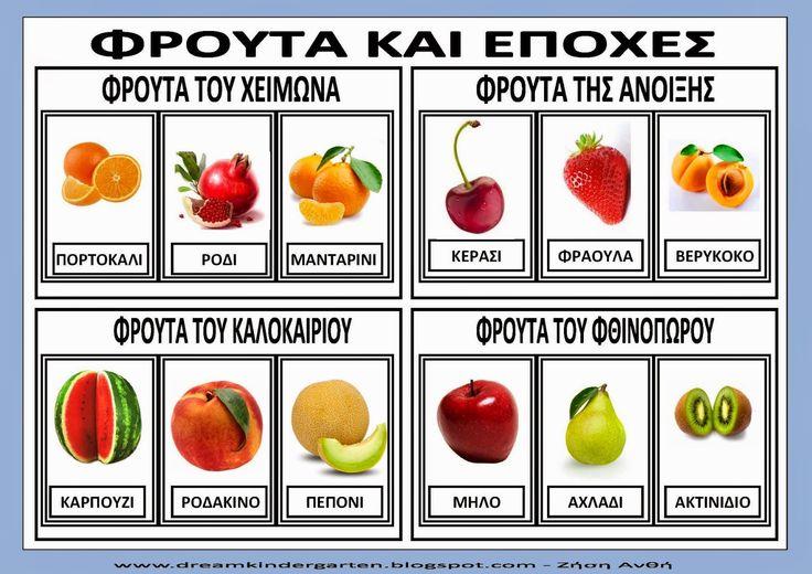 Φρούτα κι εποχές
