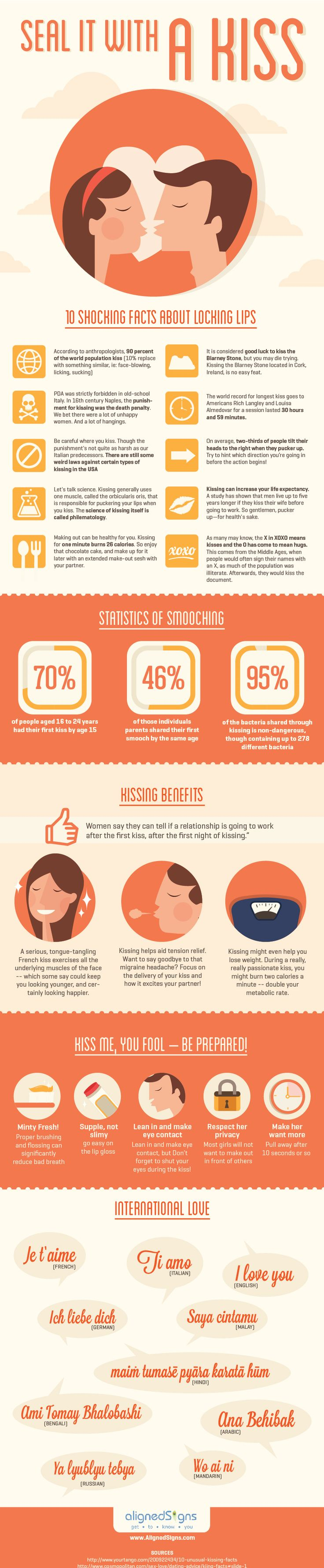 10 Shocking Facts About Locking Lips #Infographics — Lightscap3s.com