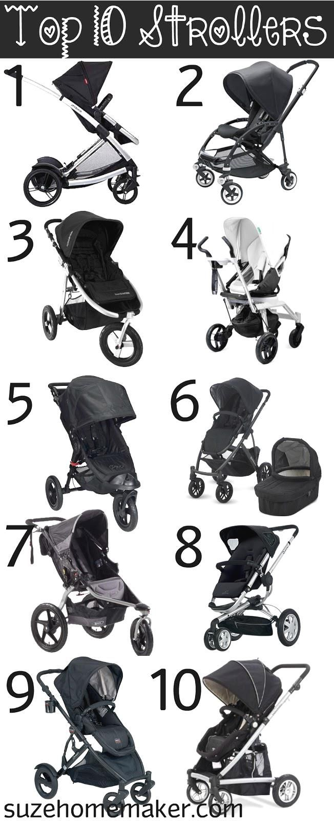 Pin by Stroller City on Strollers Baby strollers, Trendy