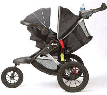 25 Best Ideas About Jogging Stroller On Pinterest Best