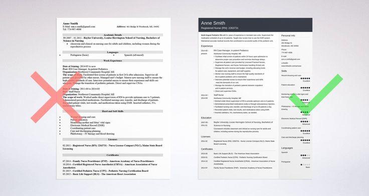 25 nursing student resume template in 2020 nursing