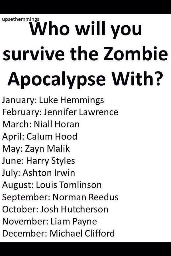 Um who is Norman reedus he's the only one that I have no clue who he is and I got him. I'm changing my birthday to july